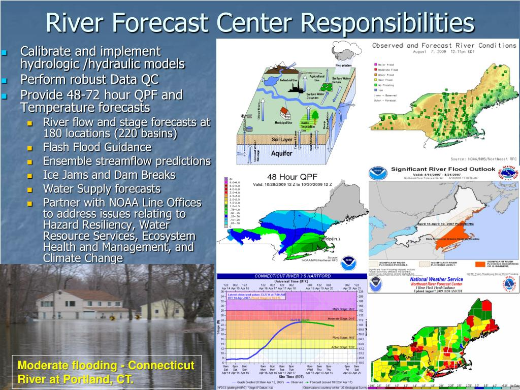 River Forecast Center Responsibilities