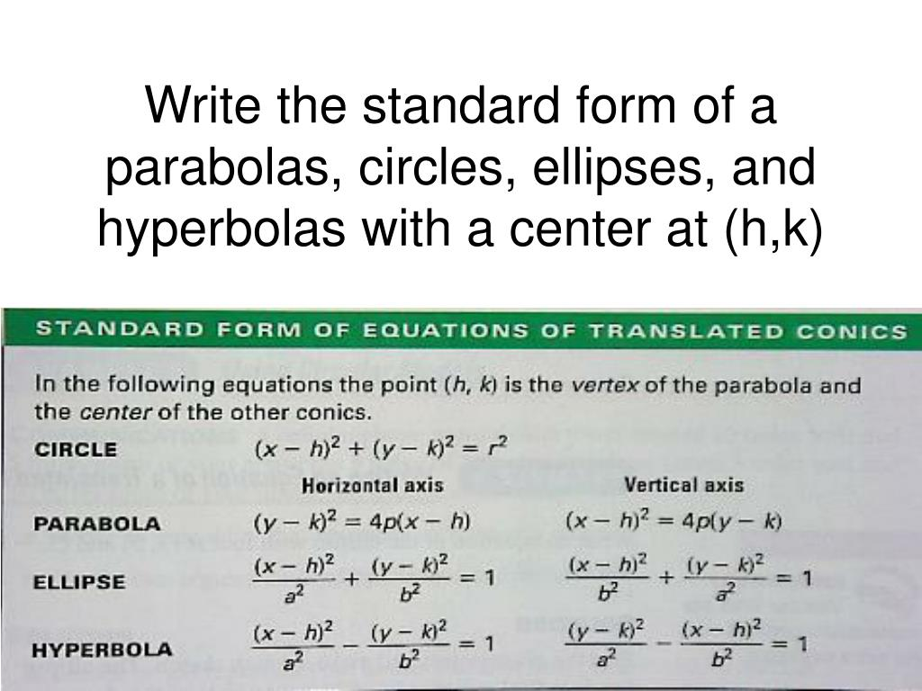 How to write the standard form equation of each ellipse tessshebaylo standard form ellipse image collections example ideas falaconquin