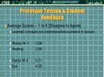 prototype testing student feedback44
