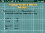 prototype testing student feedback45