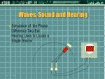 waves sound and hearing22
