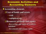 economic activities and accounting elements
