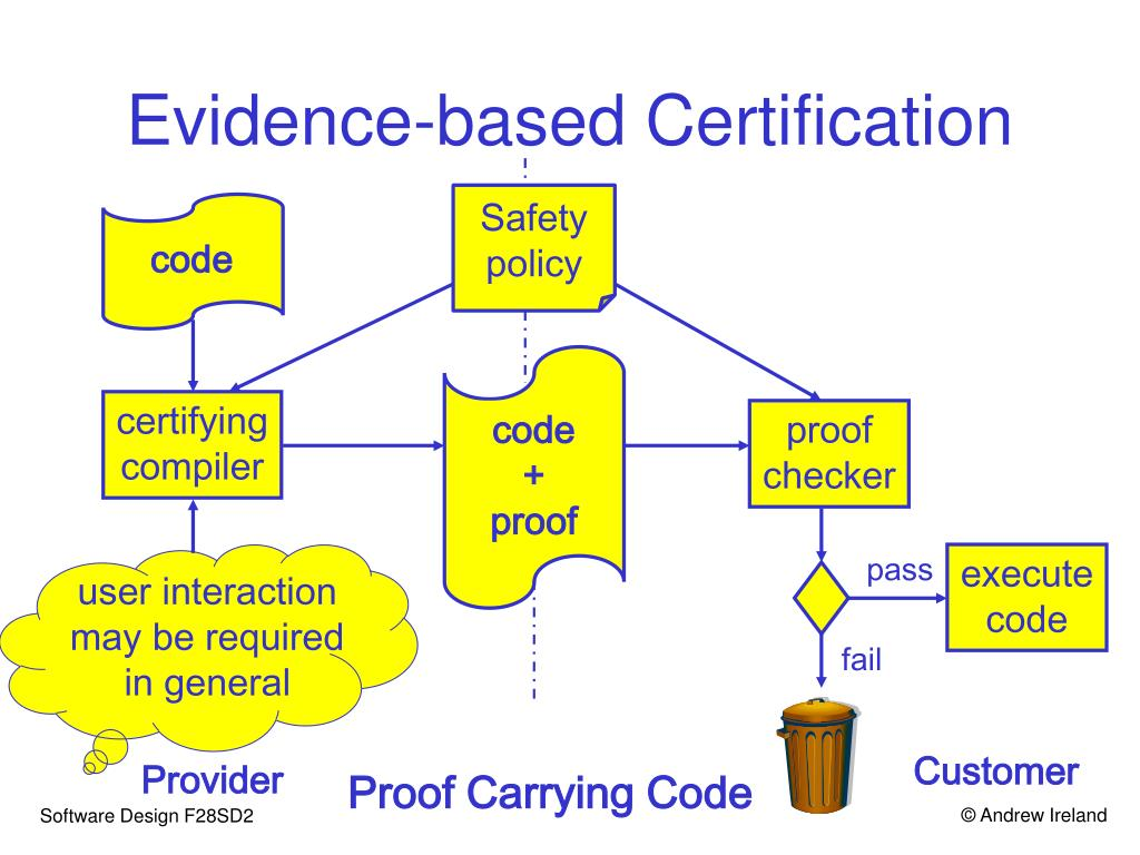 Evidence-based Certification