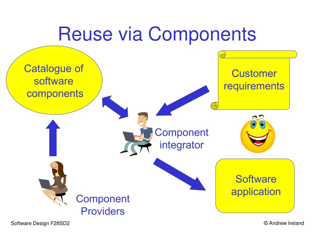 Reuse via Components