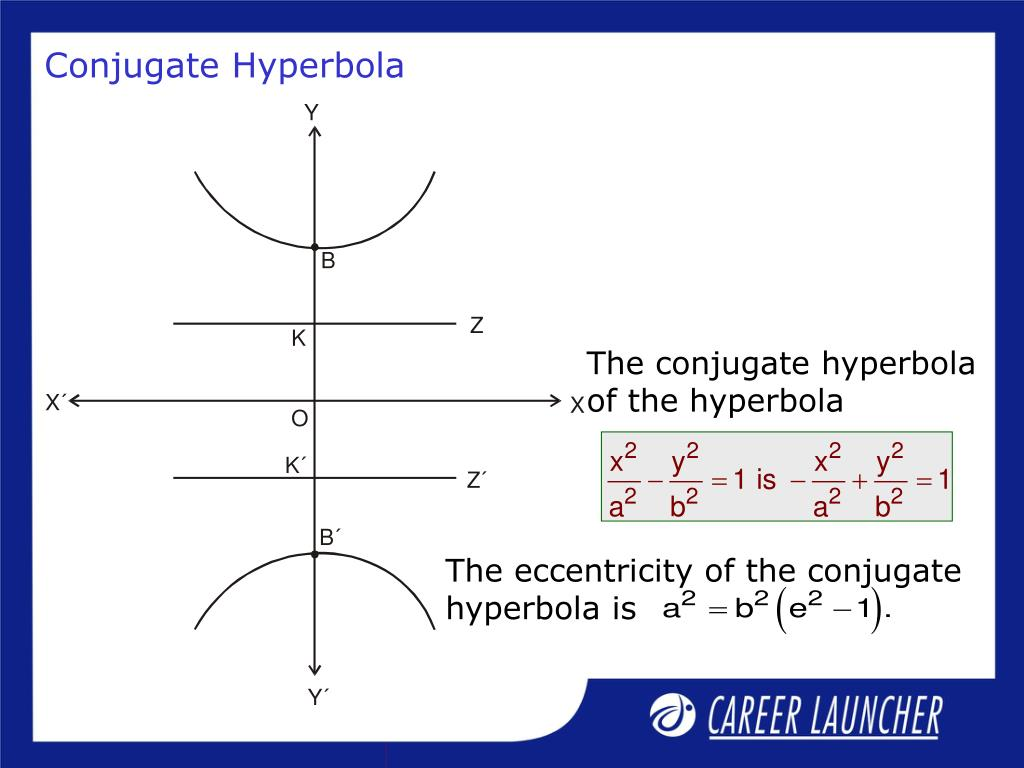 The eccentricity of the conjugate hyperbola is