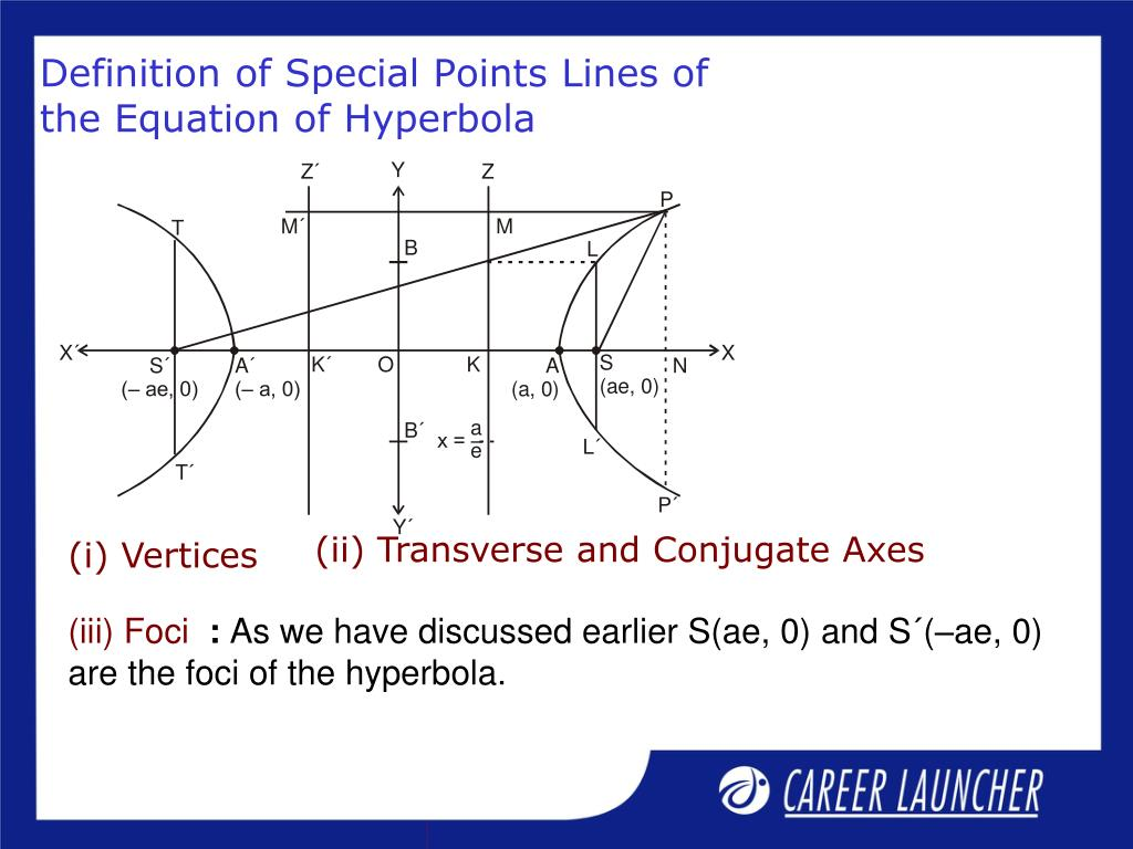 Definition of Special Points Lines of the Equation of Hyperbola