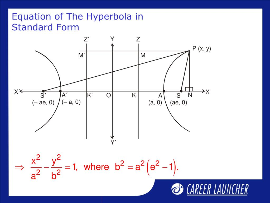 Equation of The Hyperbola in Standard Form