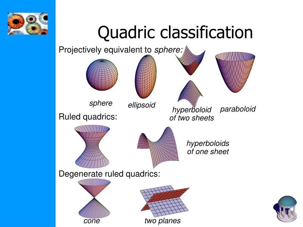 Ruled quadrics: