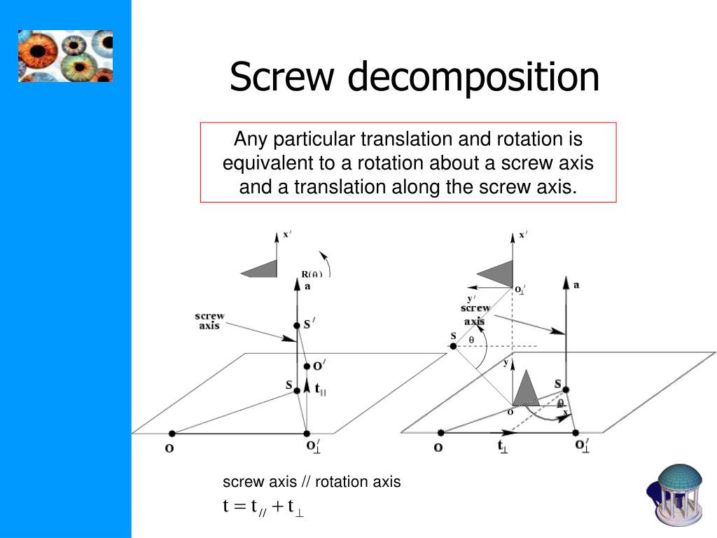 screw axis // rotation axis