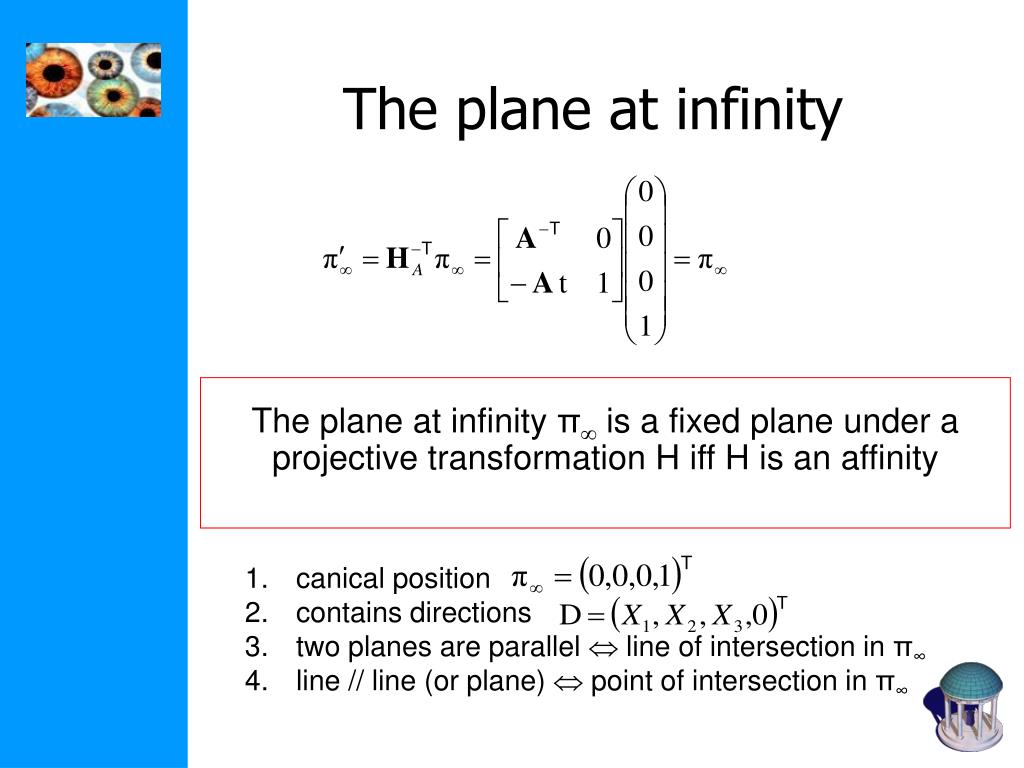 The plane at infinity