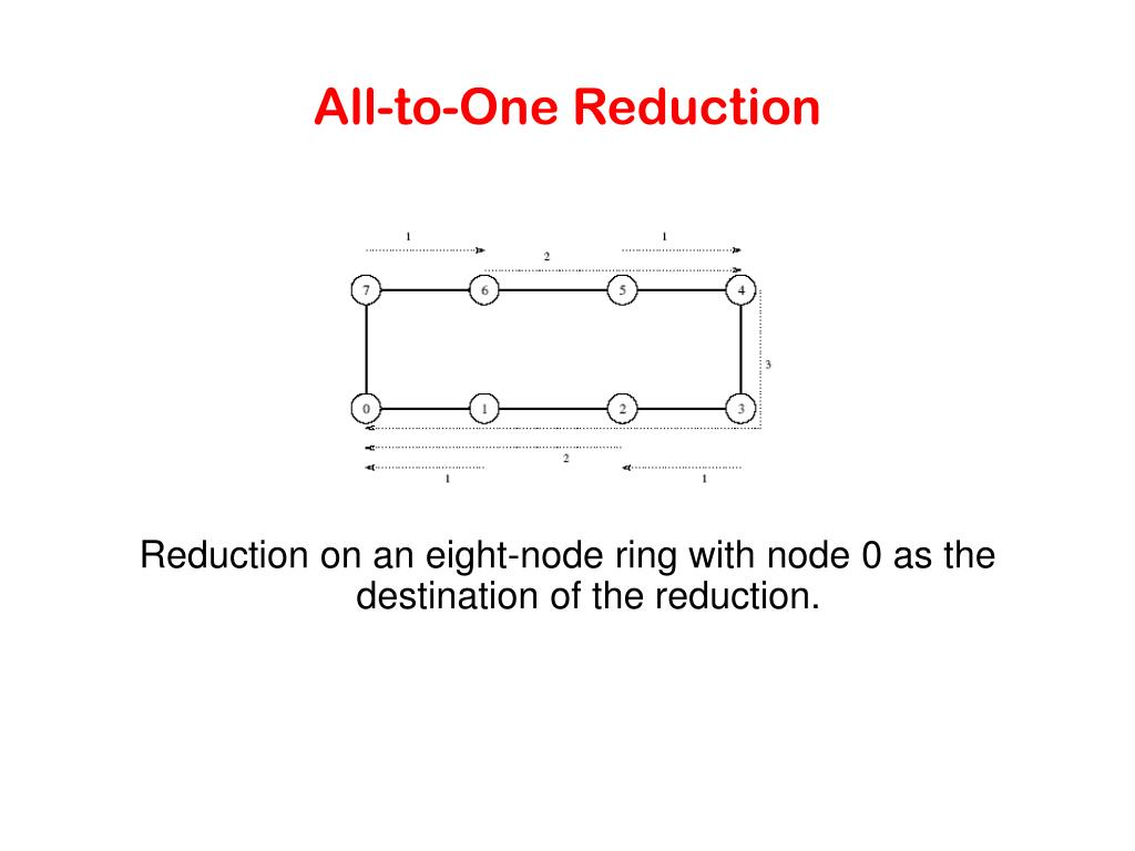All-to-One Reduction