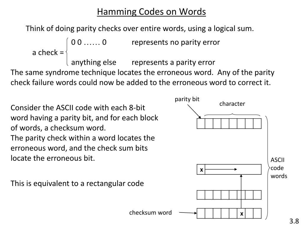 Hamming Codes on Words