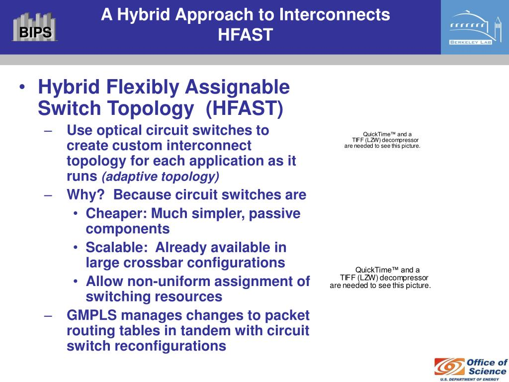 A Hybrid Approach to Interconnects HFAST
