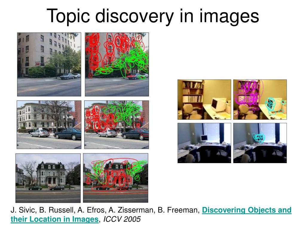 Topic discovery in images