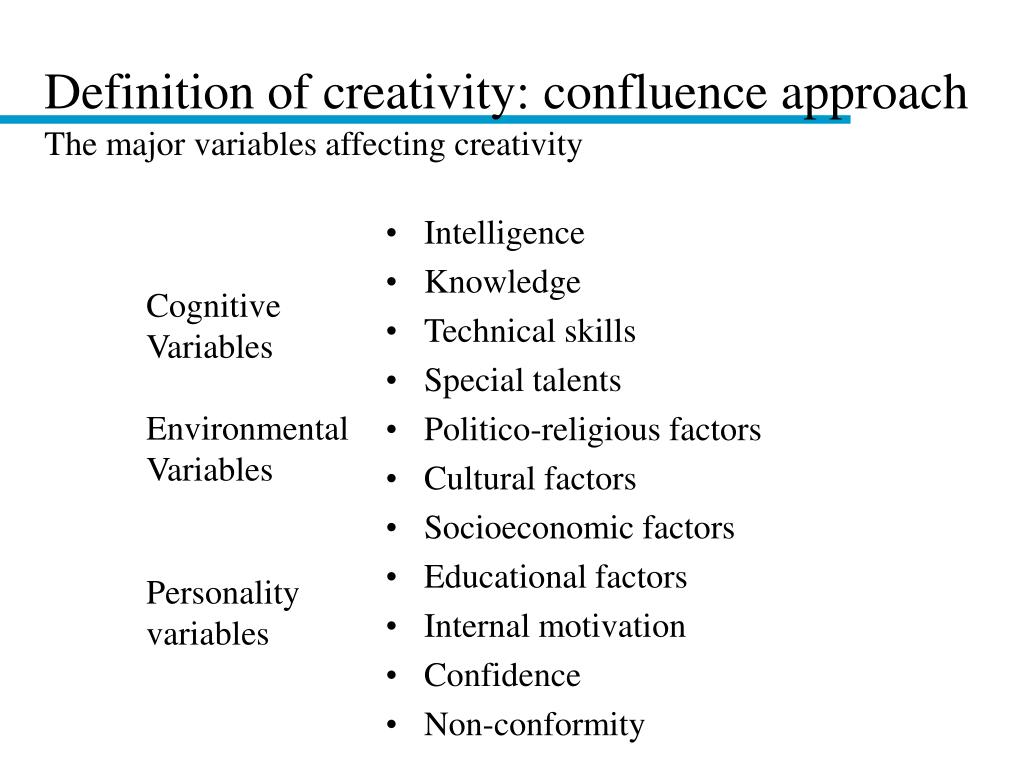 Definition of creativity: confluence approach