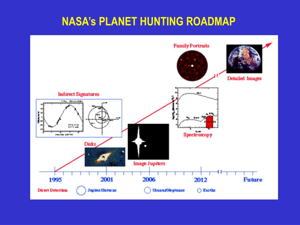 NASA's PLANET HUNTING ROADMAP