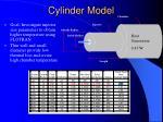 cylinder model