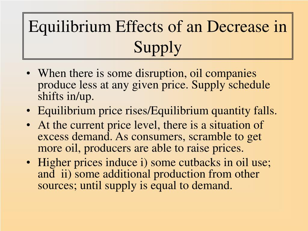 Equilibrium Effects of an Decrease in Supply