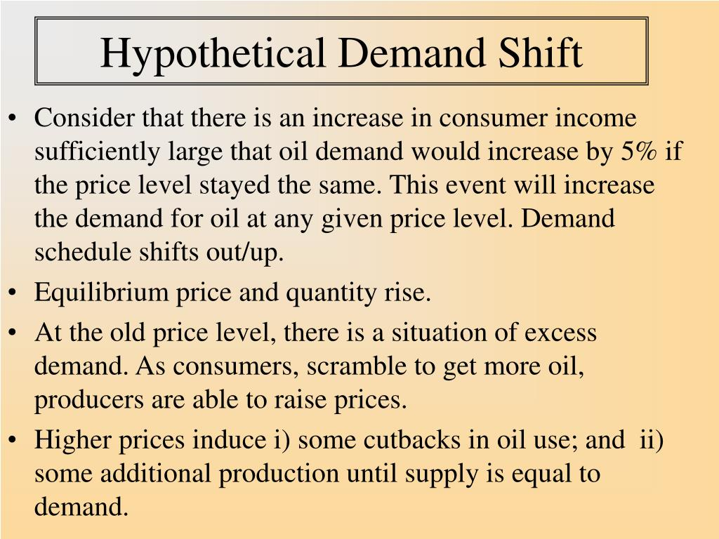 Hypothetical Demand Shift