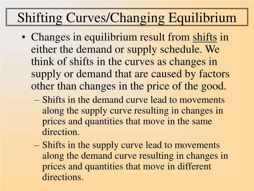 Shifting Curves/Changing Equilibrium