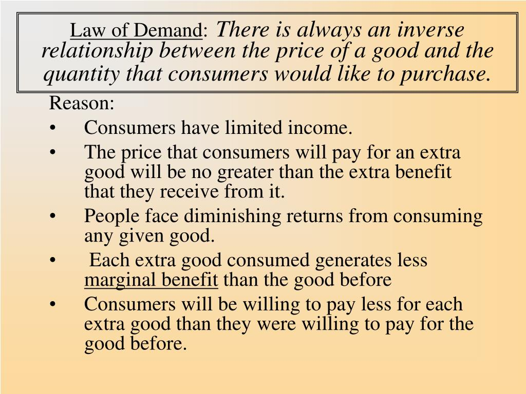 Law of Demand