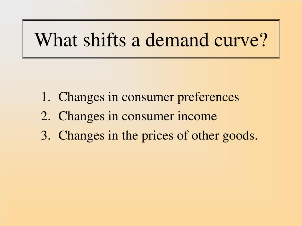 What shifts a demand curve?