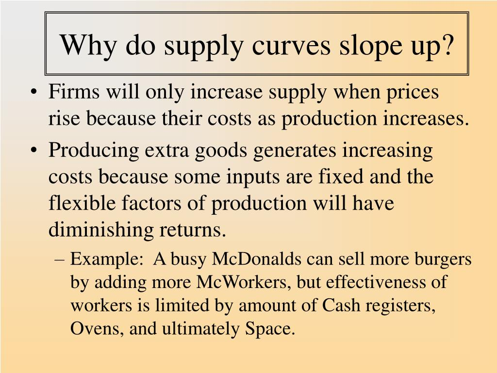 Why do supply curves slope up?