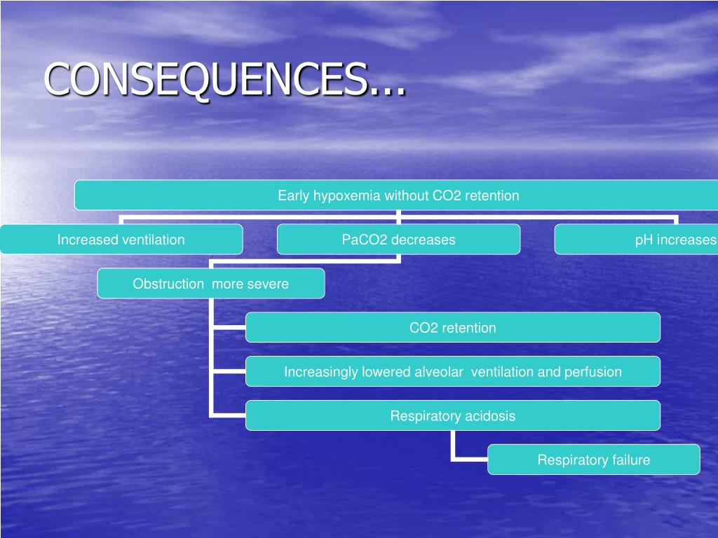CONSEQUENCES...