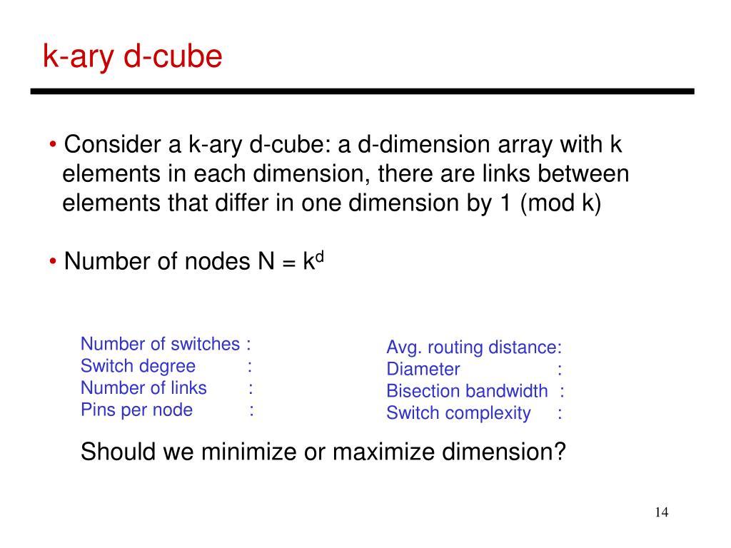 k-ary d-cube