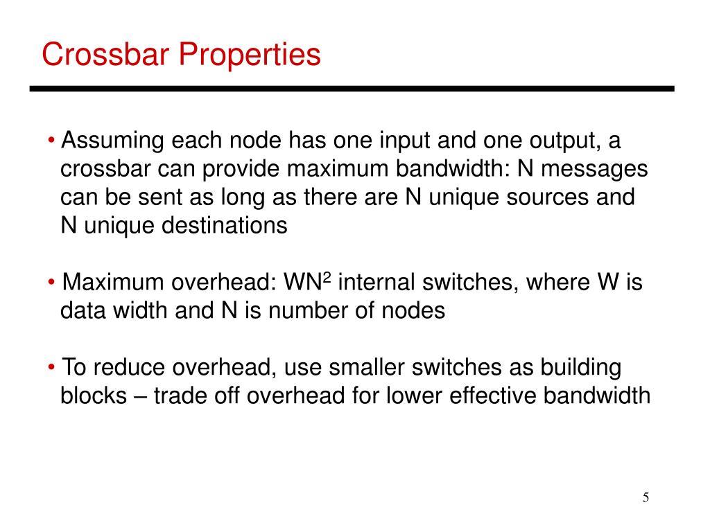 Crossbar Properties