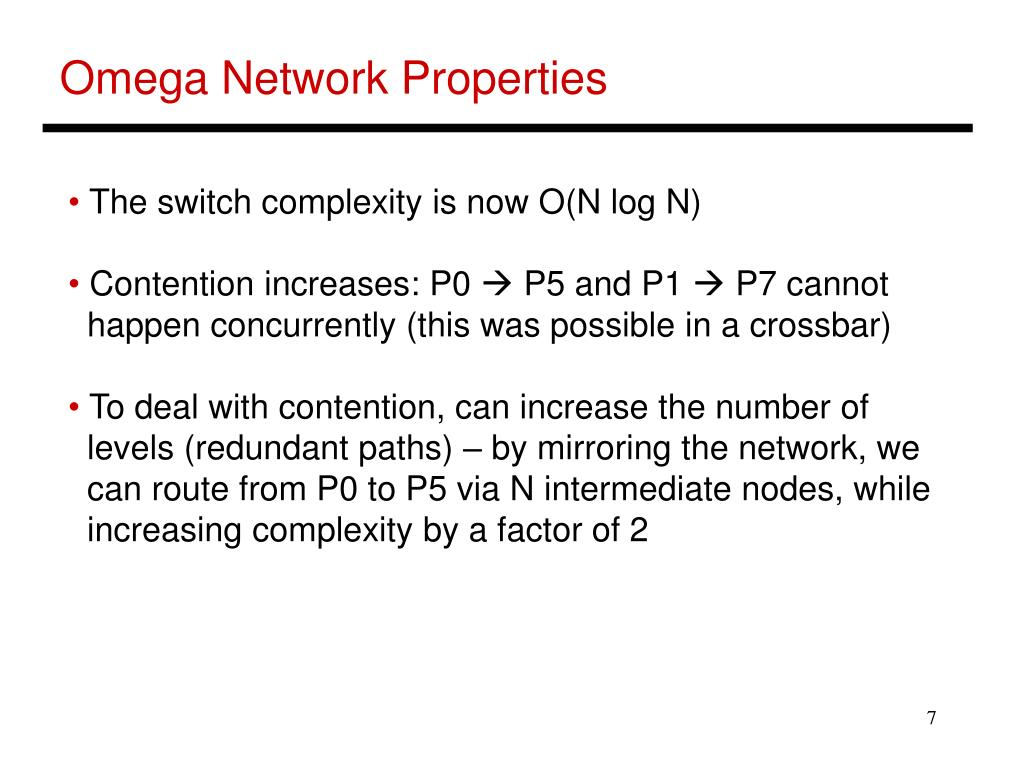 Omega Network Properties