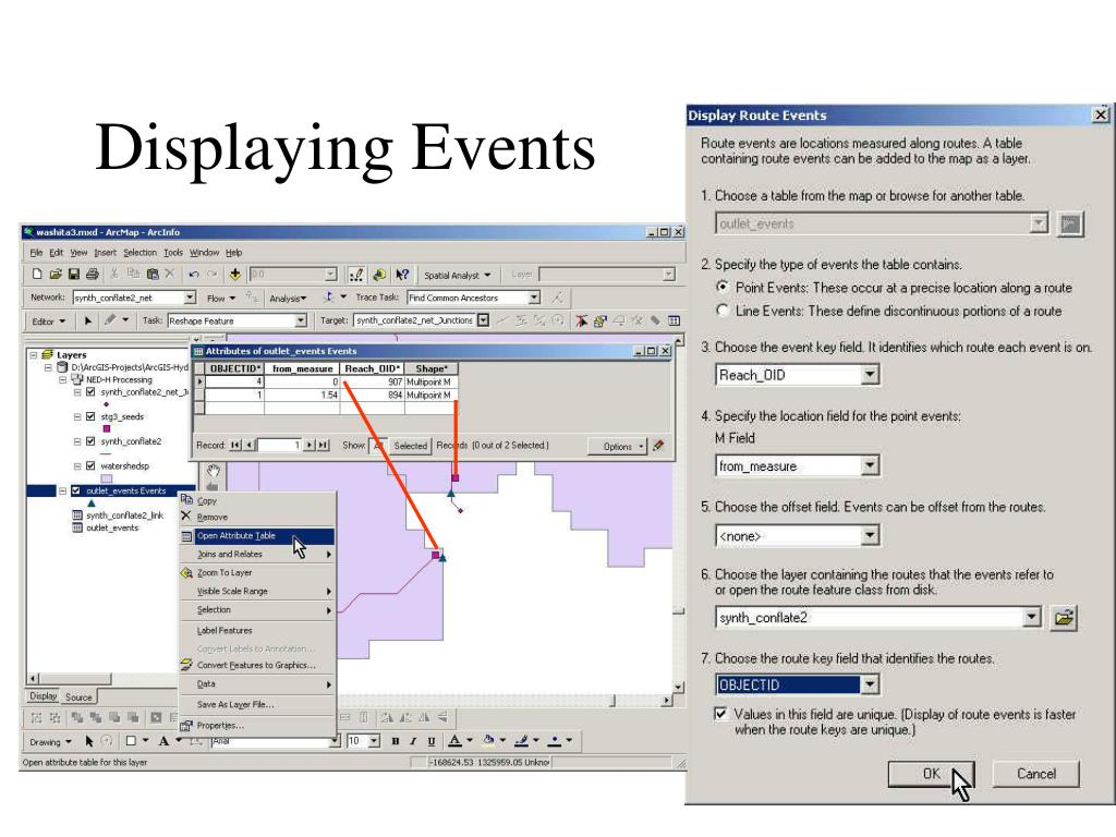 Displaying Events
