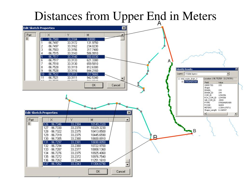 Distances from Upper End in Meters