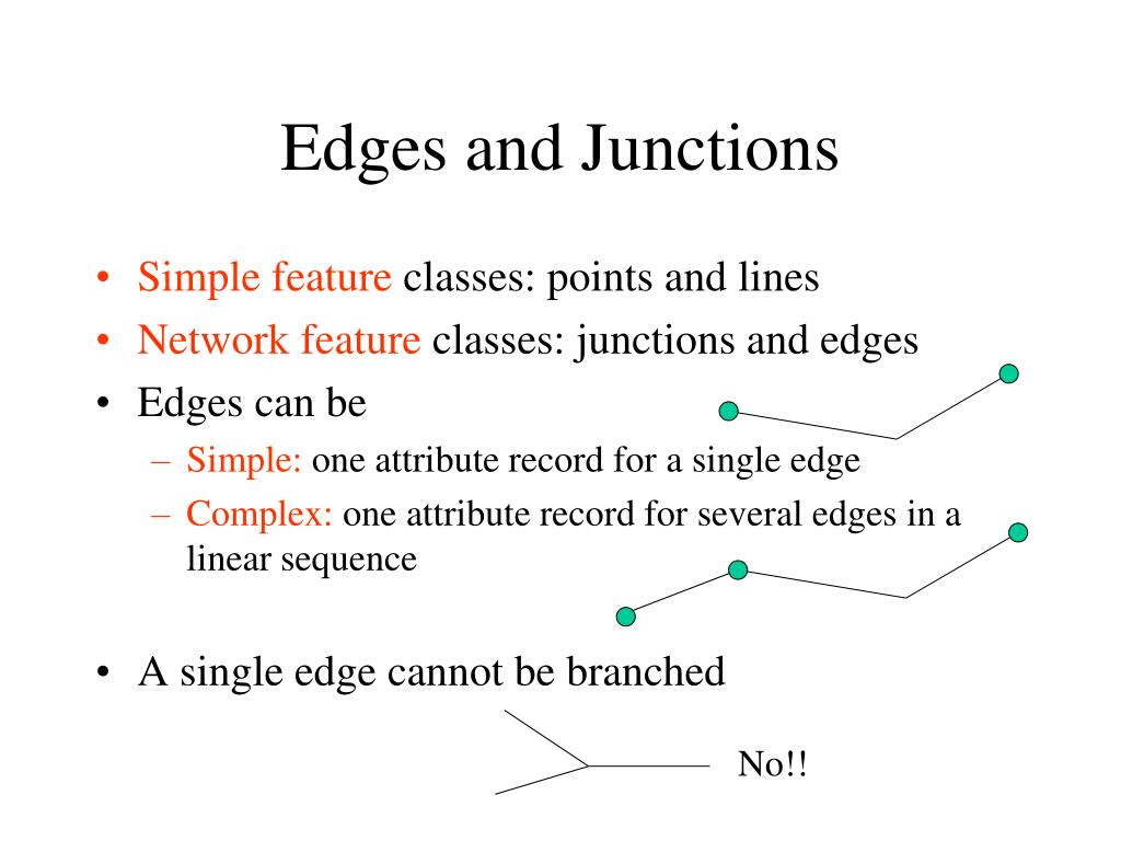 Edges and Junctions