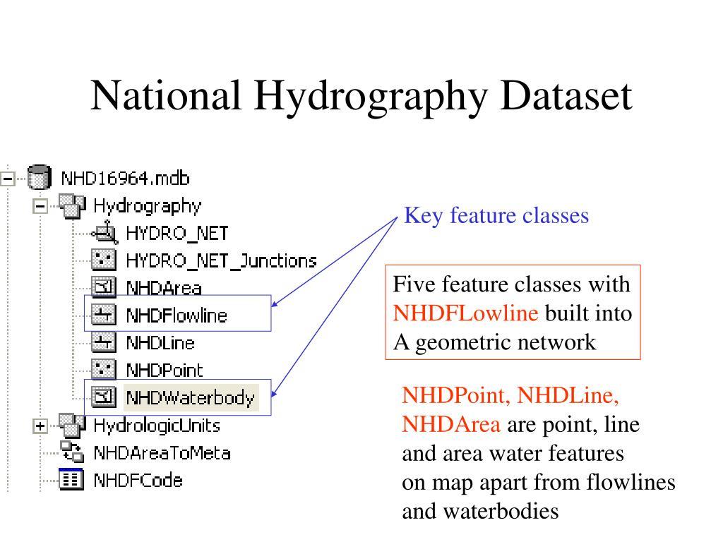 National Hydrography Dataset