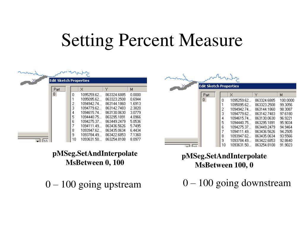 Setting Percent Measure