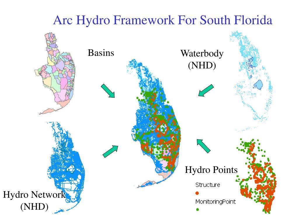 Arc Hydro Framework For South Florida