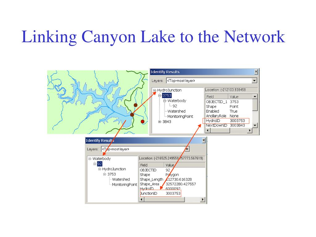 Linking Canyon Lake to the Network