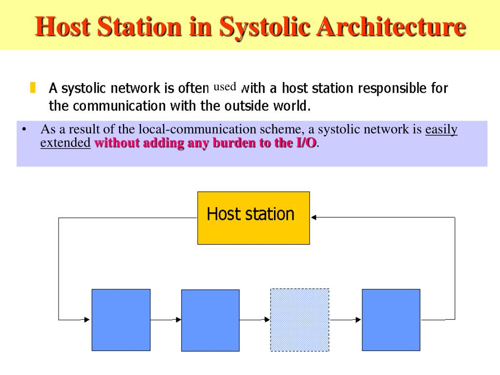 Host Station in Systolic Architecture