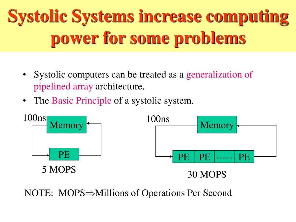 Systolic Systems increase computing power for some problems