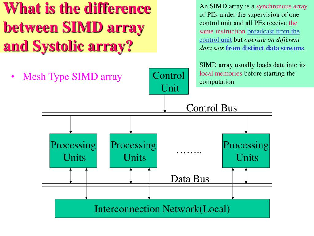 What is the difference between SIMD array and Systolic array?