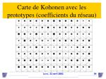 carte de kohonen avec les prototypes coefficients du r seau