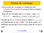 notion de voisinage