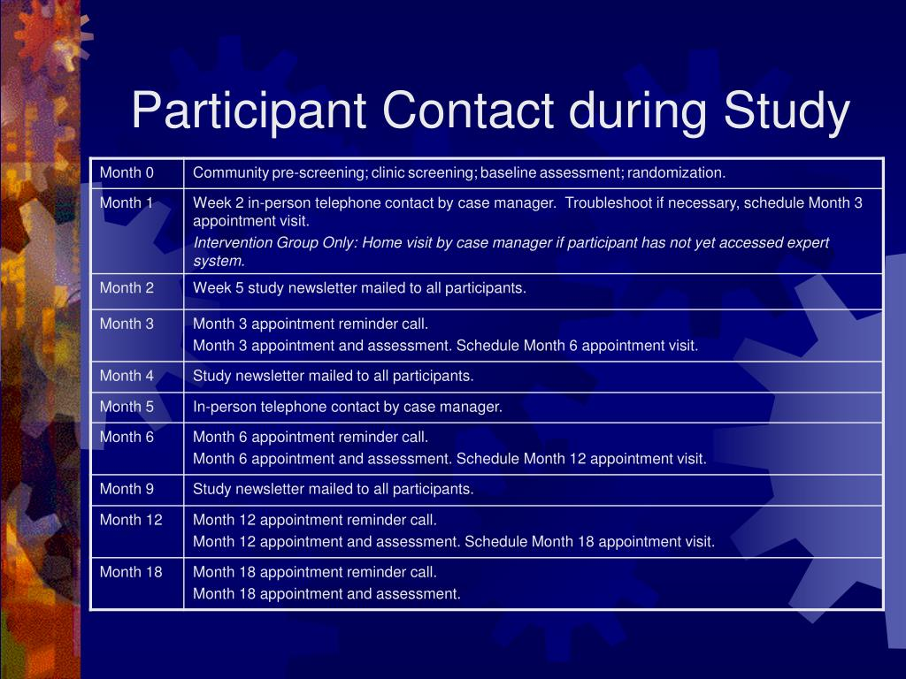 Participant Contact during Study