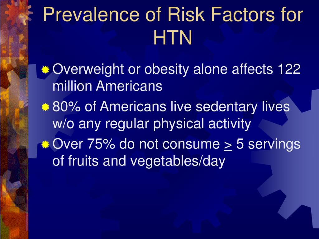 Prevalence of Risk Factors for HTN
