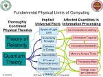 fundamental physical limits of computing
