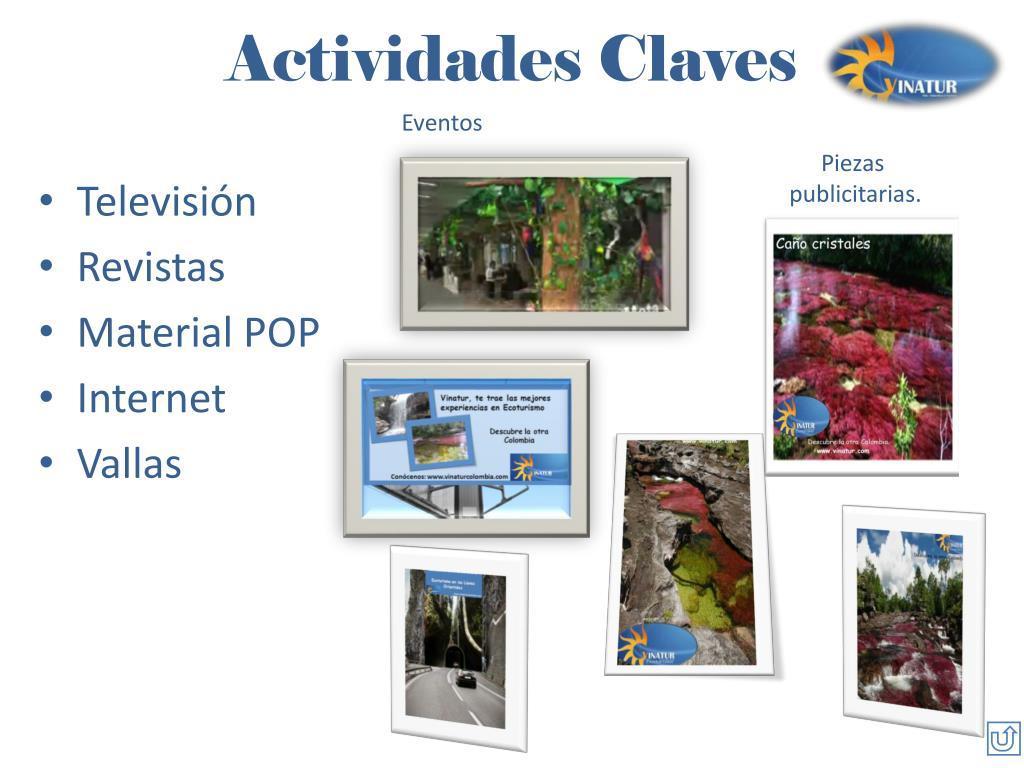 Actividades Claves