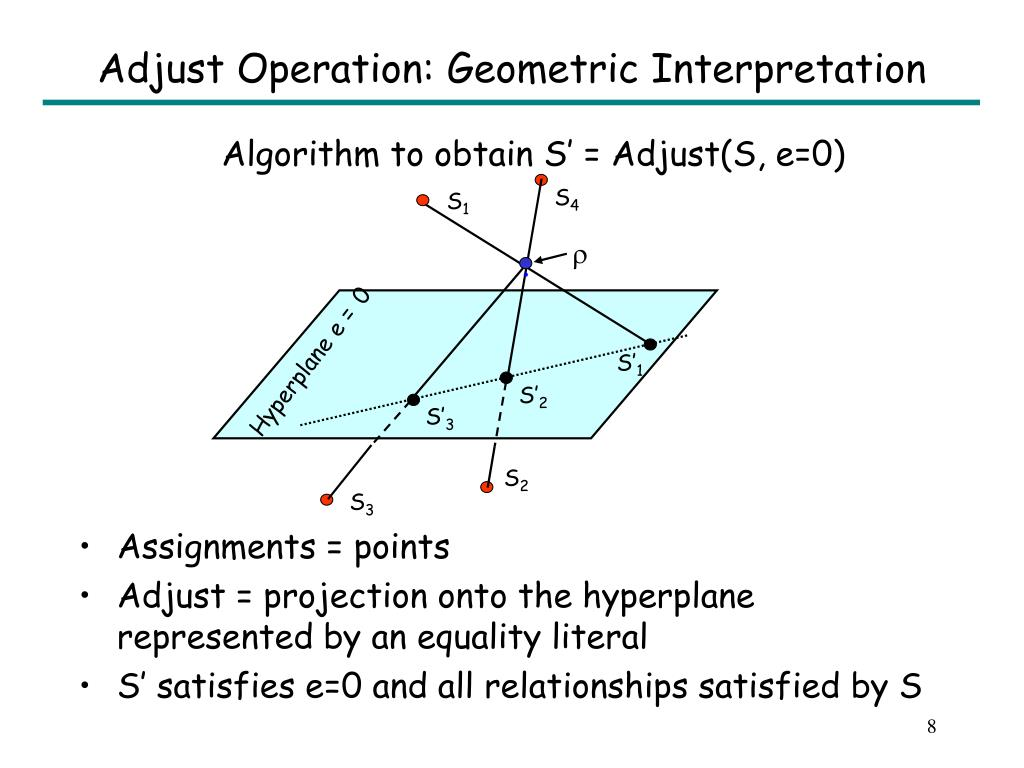 Adjust Operation: Geometric Interpretation