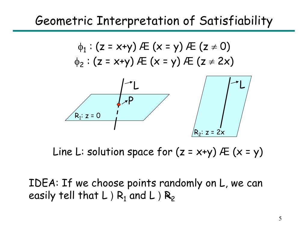 Geometric Interpretation of Satisfiability
