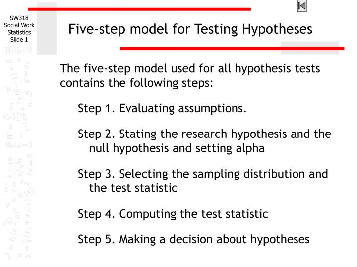Five step model for testing hypotheses